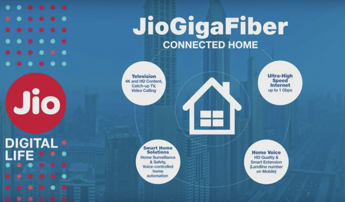 Reliance Jio GigaFiber Cities list